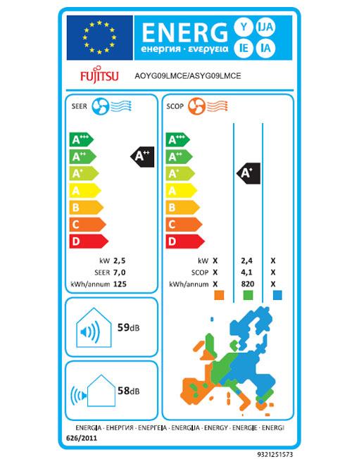 Energetska nalepka za klimatsko napravo Fujitsu notranja enota: ASYG09LMCE, zunanja enota: AOYG09LMCE