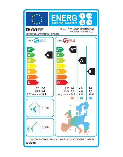 GREE LOMO 25 energetska nalepka za model GWH09QB-K3DNB6G
