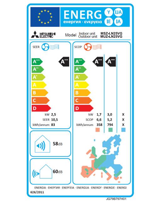 Energetska nalepka za klimo MSZ-LN25VG-R/V/B / MUZ-LN25VG