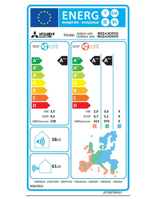 Energetska nalepka za klimo MSZ-LN35VG-W / MUZ-LN35VG-W