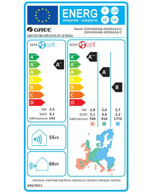 GREE BORA 25 energetska nalepka