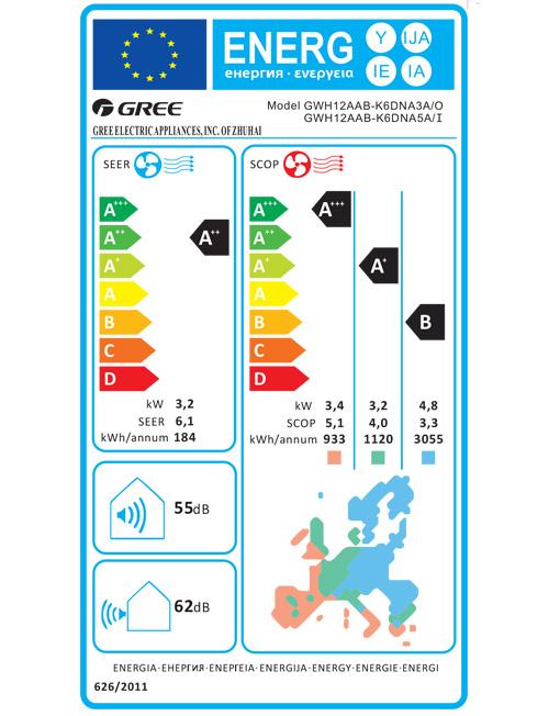 GREE BORA 35 energetska nalepka